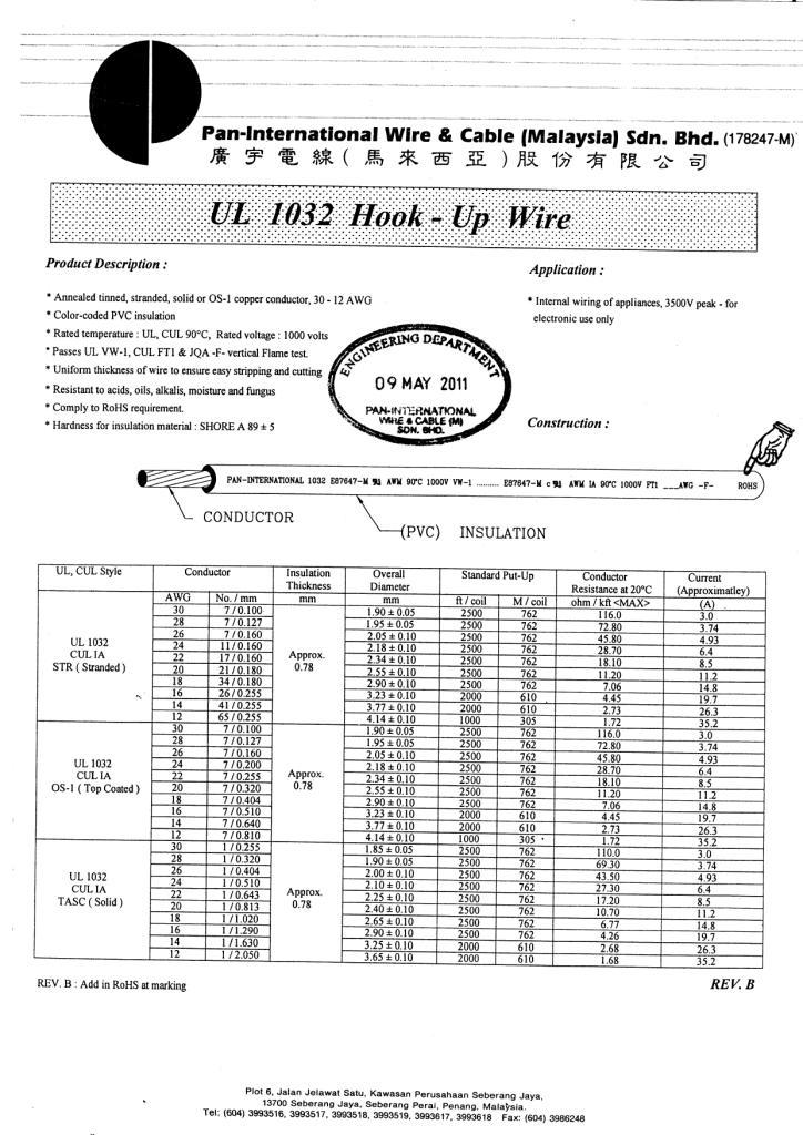 Pan international wire cable ul 1032 ul 1431 keyboard keysfo Image collections
